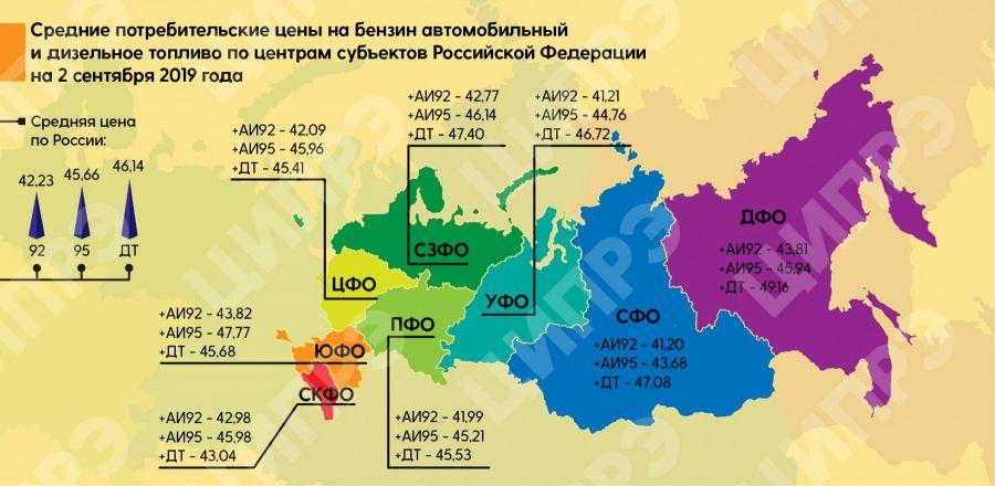 Инфографика: Центр исследований проблем реальной экономики