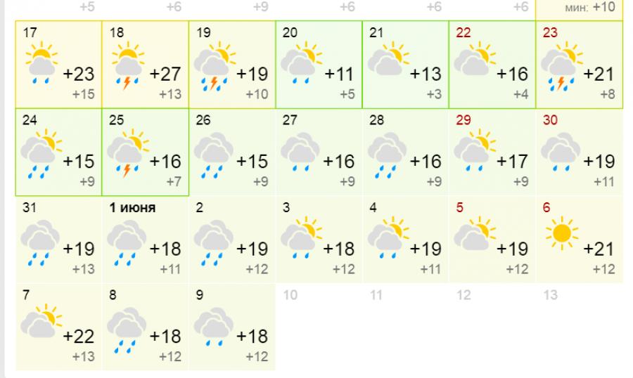 После майской жары в Алтайский край придут грозы и похолодает до +10