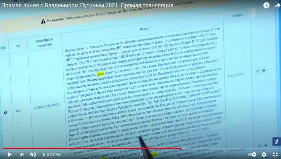 На прямой линии Путину не задали ни один вопрос из Алтайского края