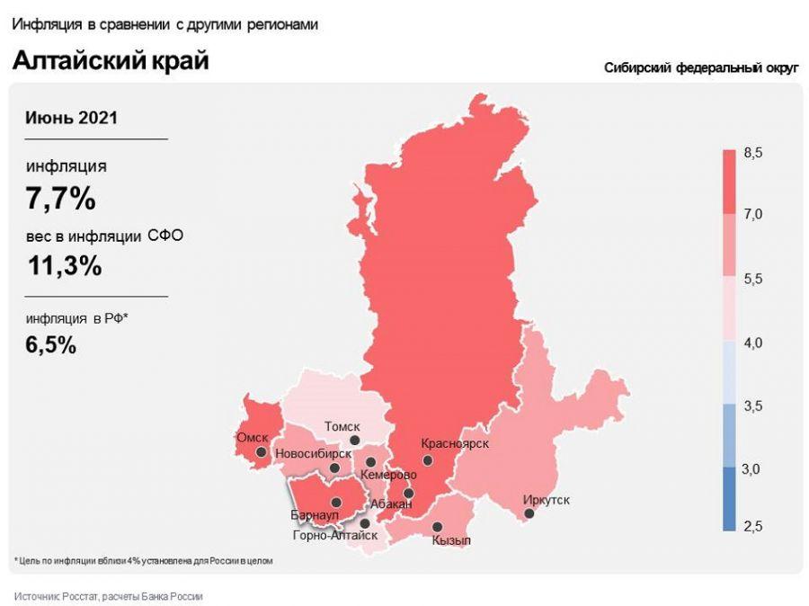 Инфляция в Алтайском крае в июне превысила все российские показатели